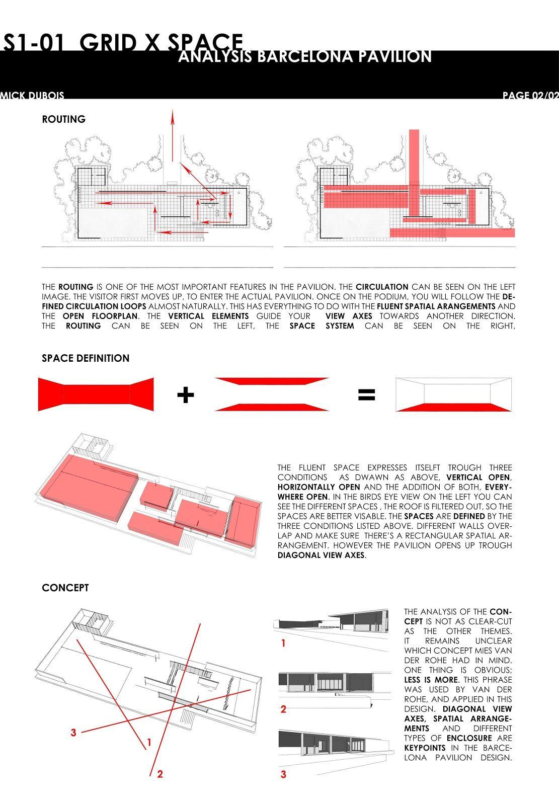 Case Study For Barcelona Pavilion