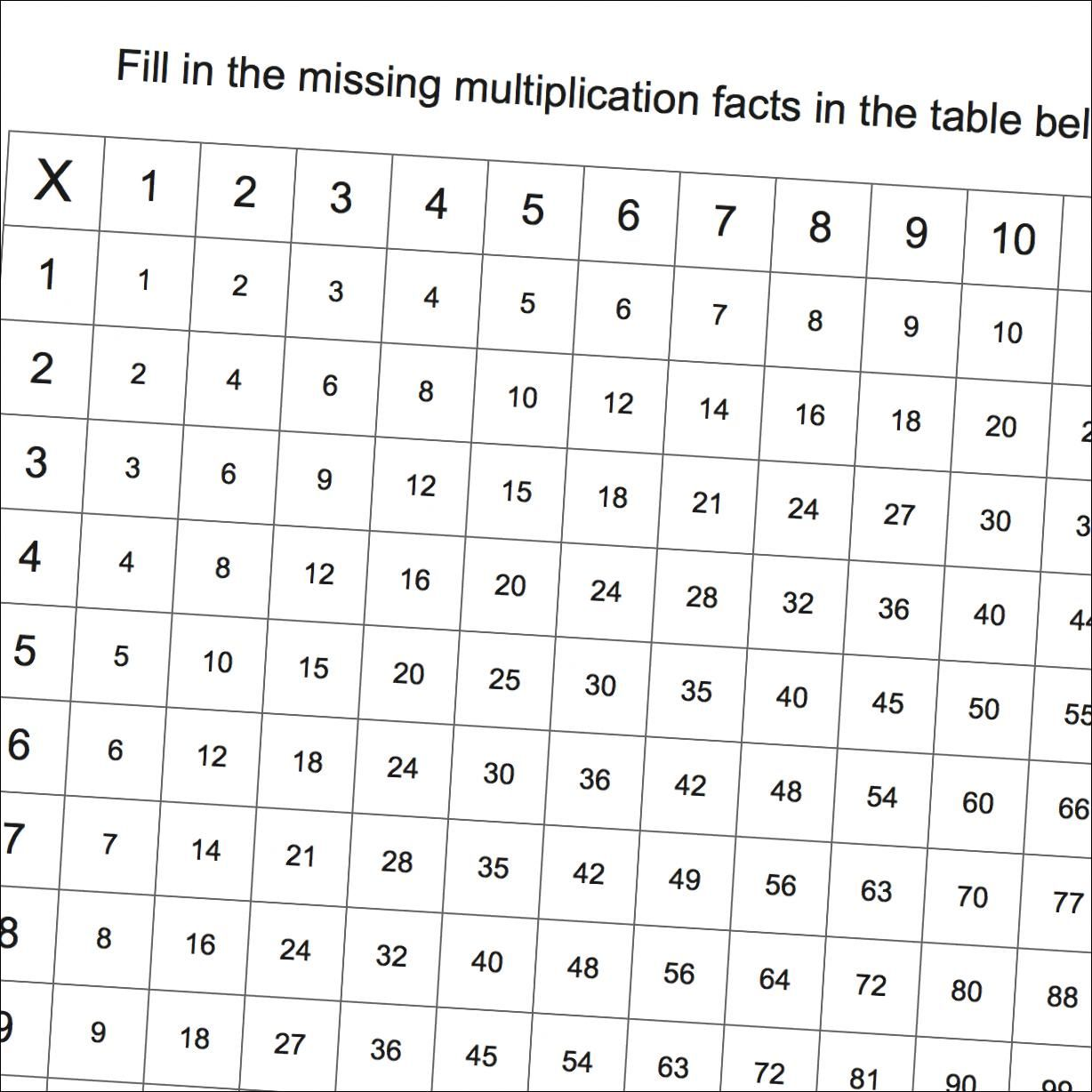 Math Worksheets Multiplication Grids