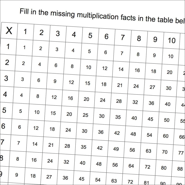Math Worksheets Multiplication Grids
