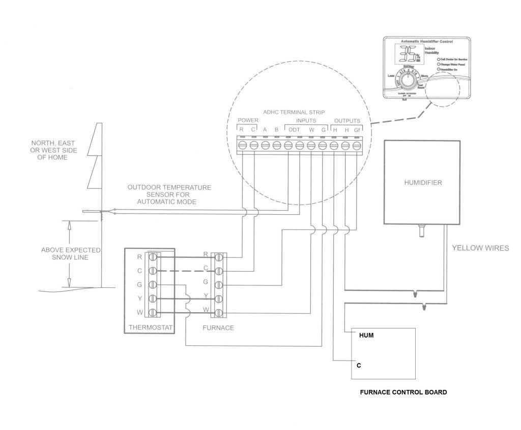 aprilaire 600  60 install problem doityourself com Aprilaire Humidifier Wiring Aprilaire 700 Humidifier Installation Manual