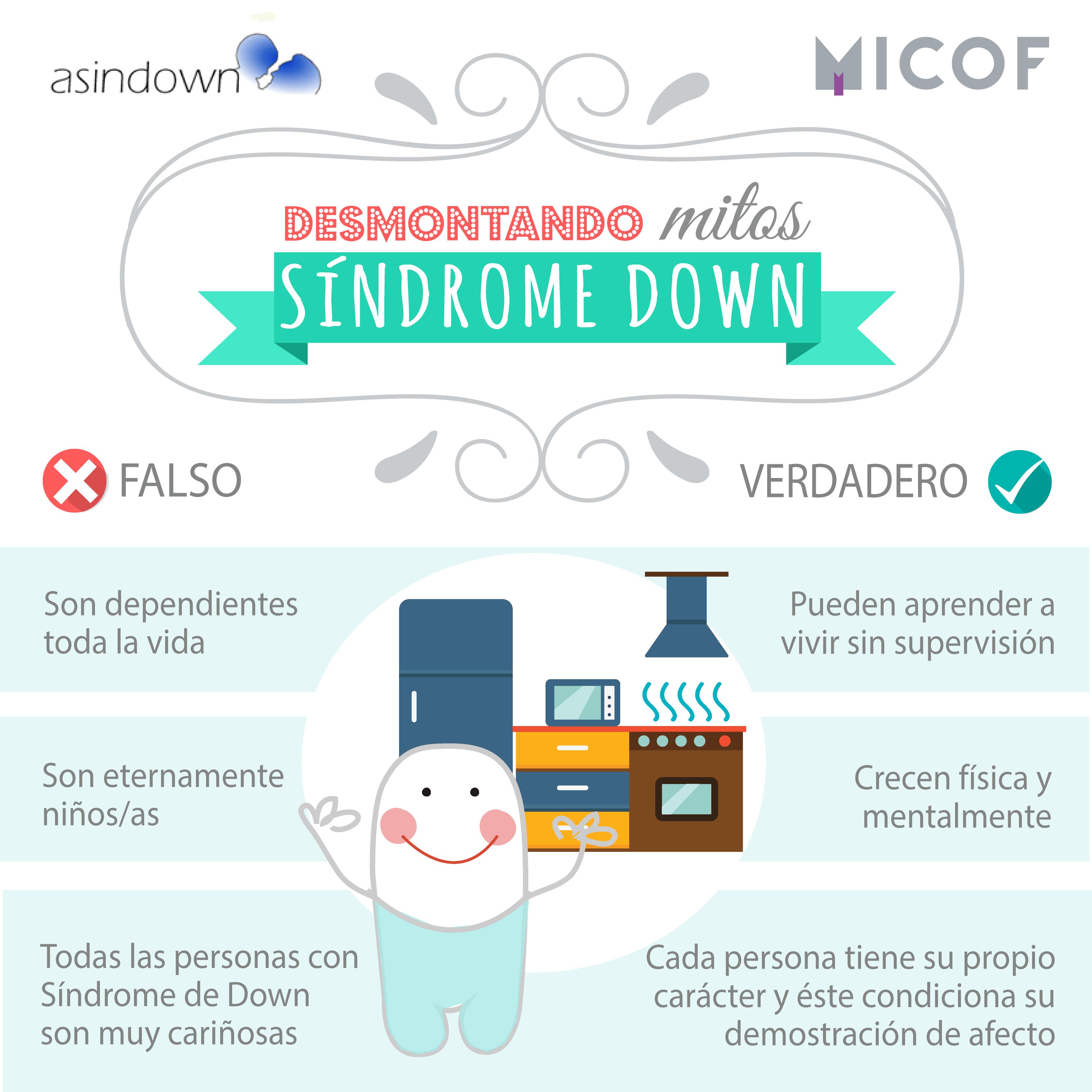 Día Mundial Del Síndrome De Down Mitos Educación Especial Síndrome De Down