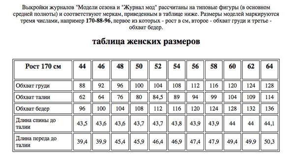 Таблица мерок ткани ярославль купить мебельные