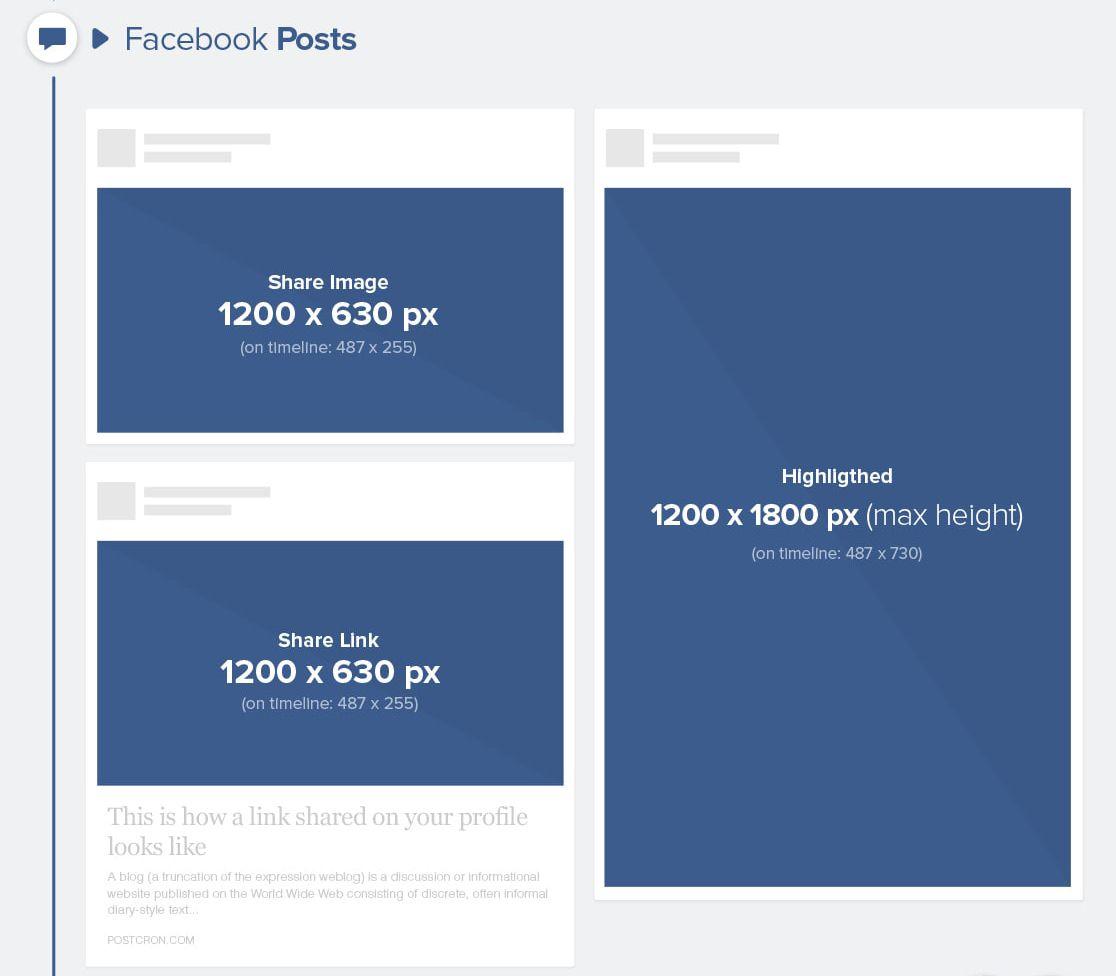 Facebook-Post-Image-Size-2018 | Graphic Design | Facebook post