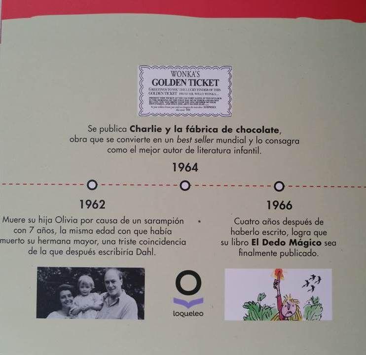 Línea del tiempo en la vida de Roald Dahl. 3º | Charlie y la fabrica de  chocolate, Roald dahl, Linea del tiempo