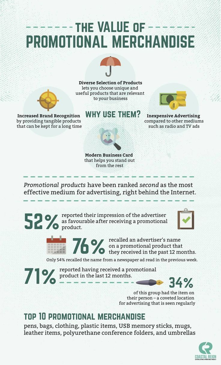 The Value Of Promotional Merchandise Infographic With Images