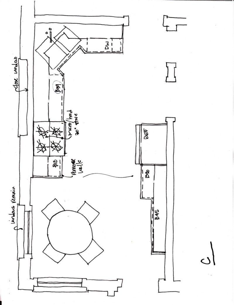 12 Popular Kitchen Layout Design Ideas Kitchen Layout Kitchen