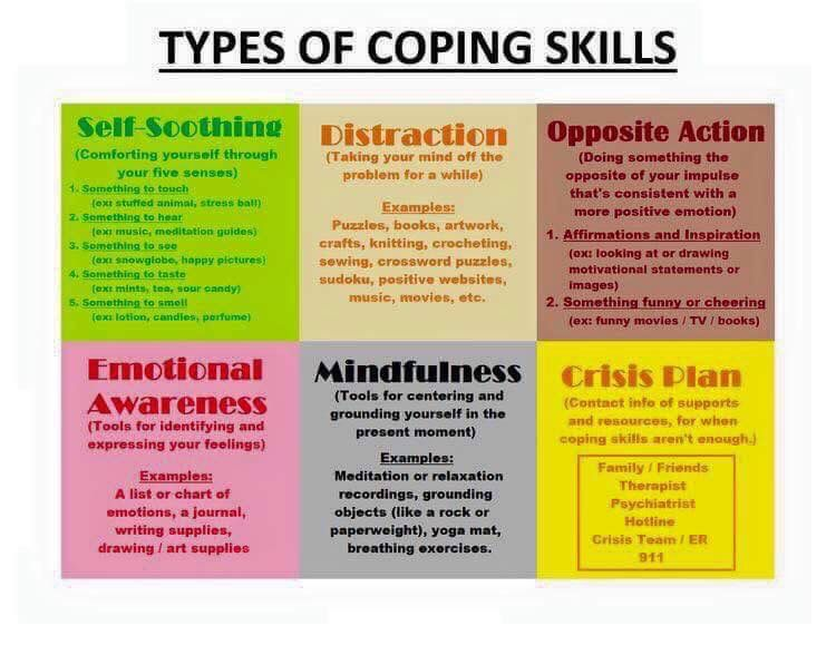Pin By Jeff Schulz On Counseling Coping Skills Counseling Therapy