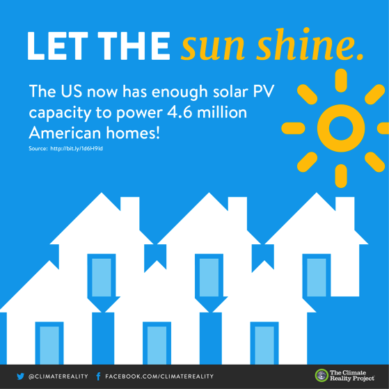 The Truth About The Price Of Solar Energy Solar Power Energy
