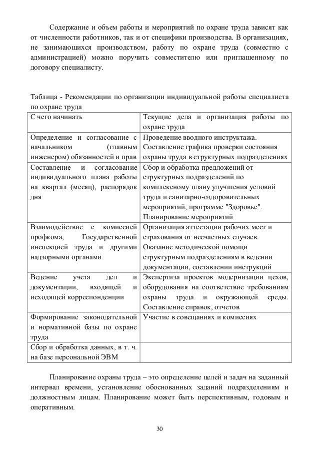 Инструкции по охране труда инженеров химиков