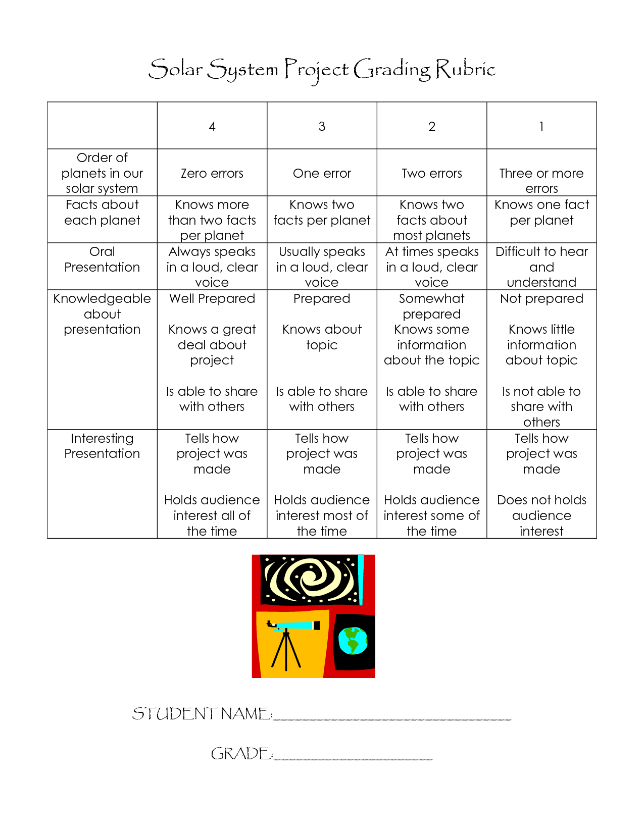 Solar System Project Rubric Solar System Project Grading Rubric