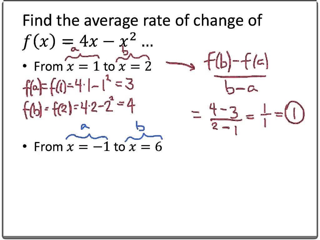 College Algebra Brainstorming Average Rate Of Change