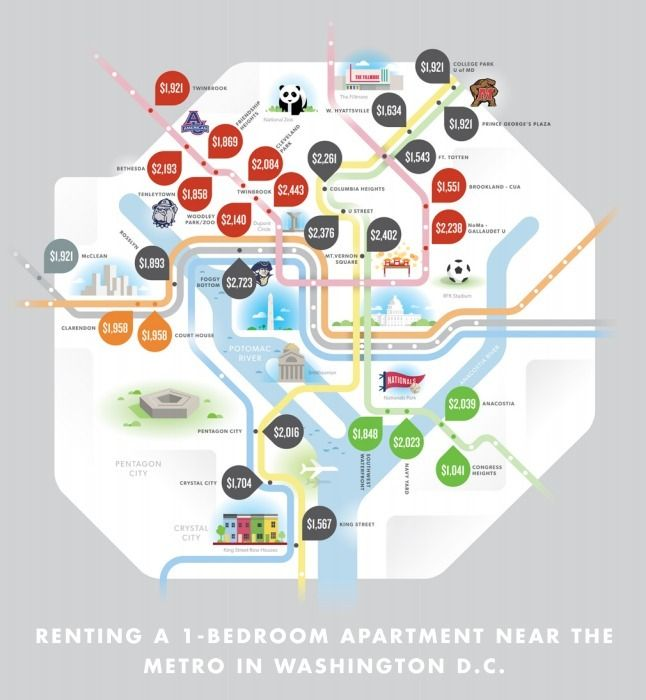 The Priciest Metro Stations For Apartment Renters