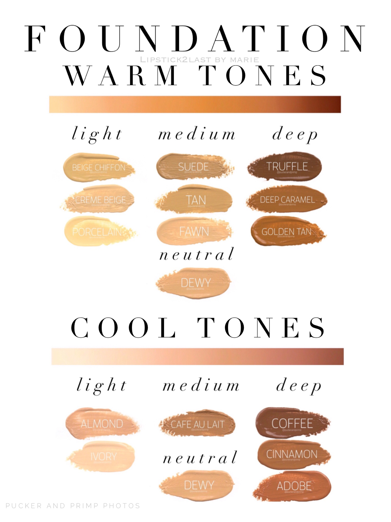 SeneGence MakeSense Foundation Chart by warm tones and