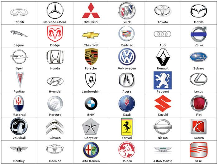 Car Brand Names >> Kids Crafts Car Brands Logos Car Symbols All Car Logos