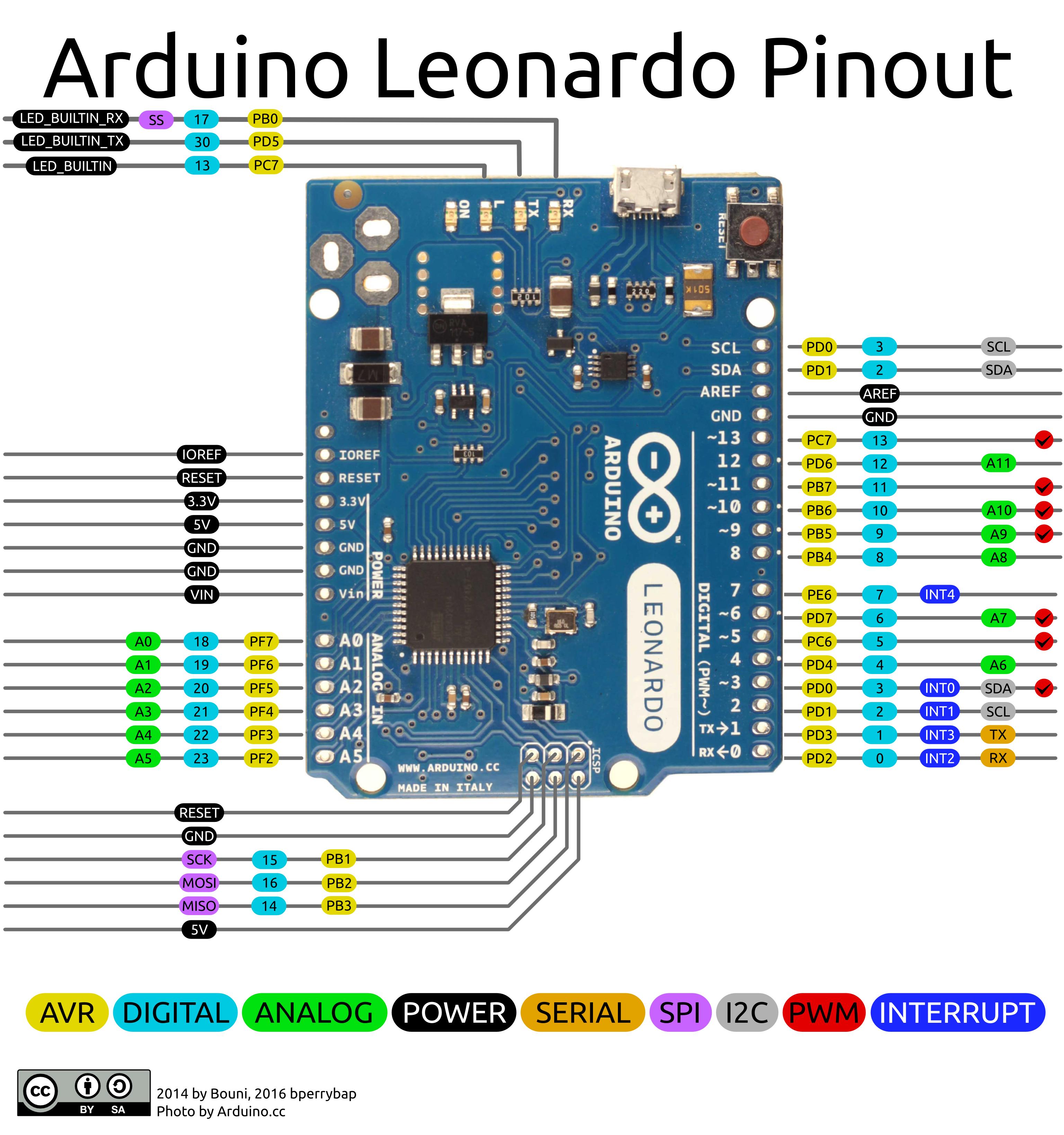 Arduino Leonardo Pinout Arduino Arduino Circuit