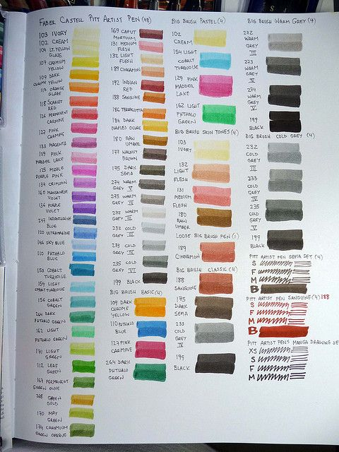 Pitt Artist Pen Color Chart On Sketchbook Paper 2 Pitt Artist