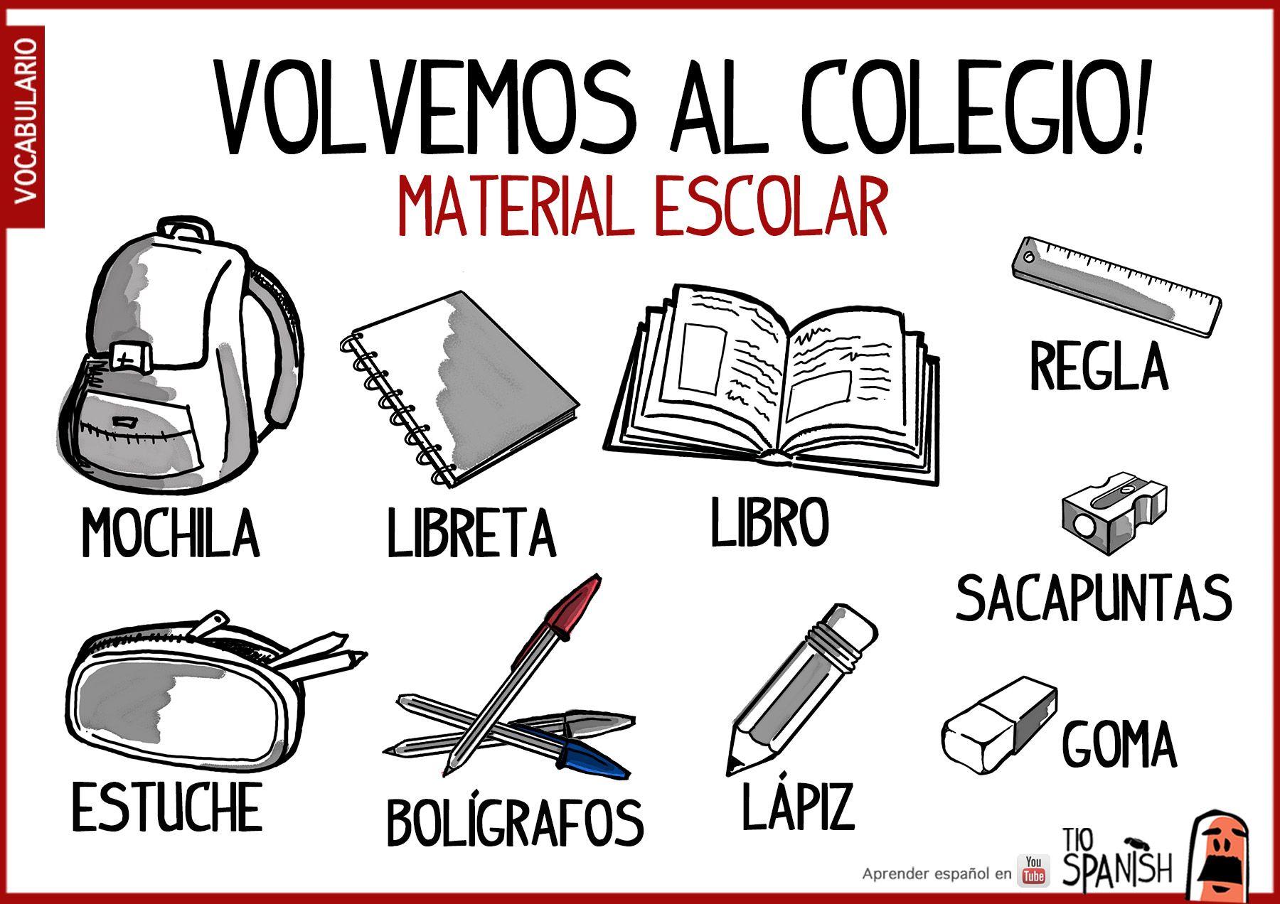 Vocabulario Espanol Material Escolar