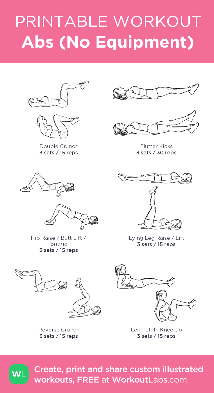 Abs (No Equipment) · WorkoutLabs Fit