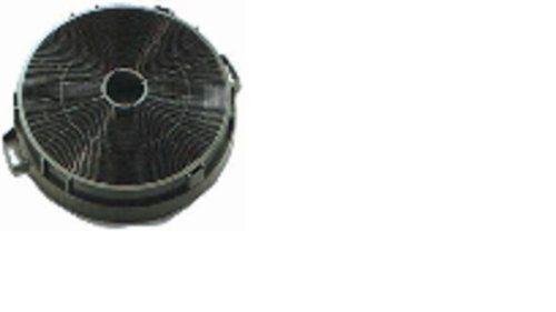 Z Line Range Hood Ductless Ventless Charcoal Filters By Z Line 19 95 Our Set Of Two Charcoal Filters Allows Most Ra Range Hoods Ductless Range Hood Ductless