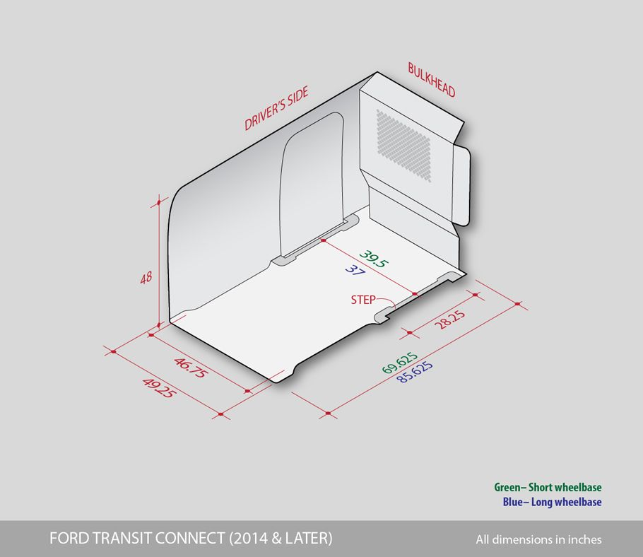 Transit Connect Interior Layout Guide Transit Camper Camper Conversion Camper Van