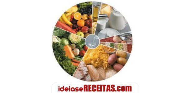 Os beneficios da roda dos alimentos (The benefits of food wheel) ---  (Note: Click on the icon at the upper right corner of your computer for the English translation)