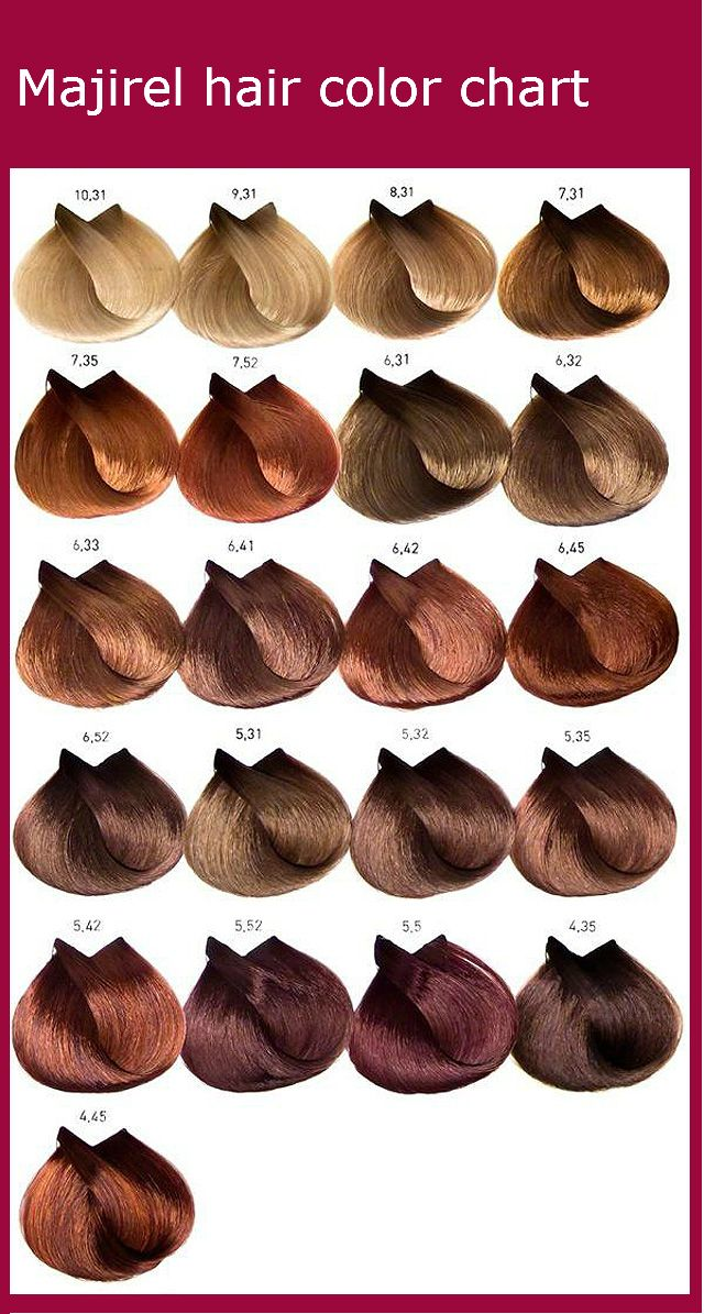 Majirel hair color chart instructions ingredients hair