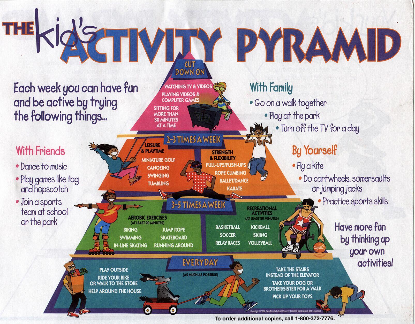 PE Activity Pyramid.jpg 1 605×1 254 pixels | Infographics ...