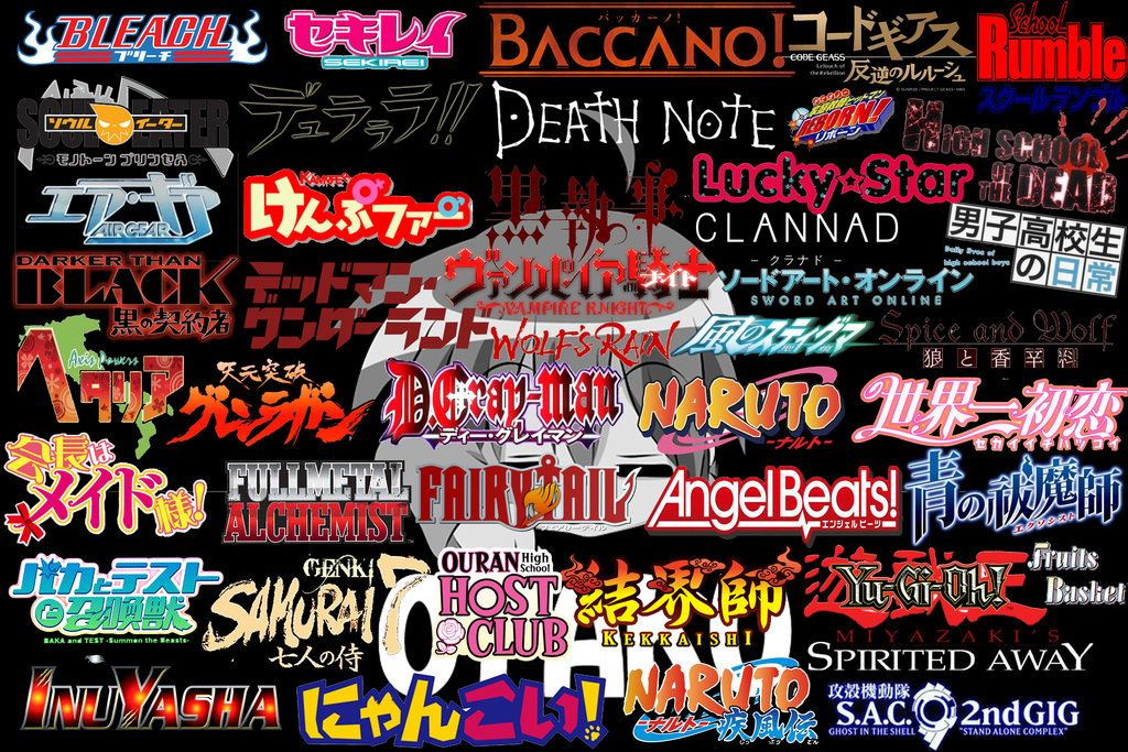 Anime Logo Collage Wallpaper by xAsaChan Do you see any