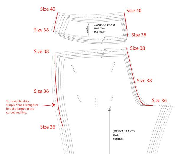 Patternmaking for Fashion Design | How to Draft Sewing Patterns ...