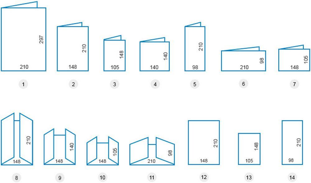 Стандартные размеры открытки с разворотом
