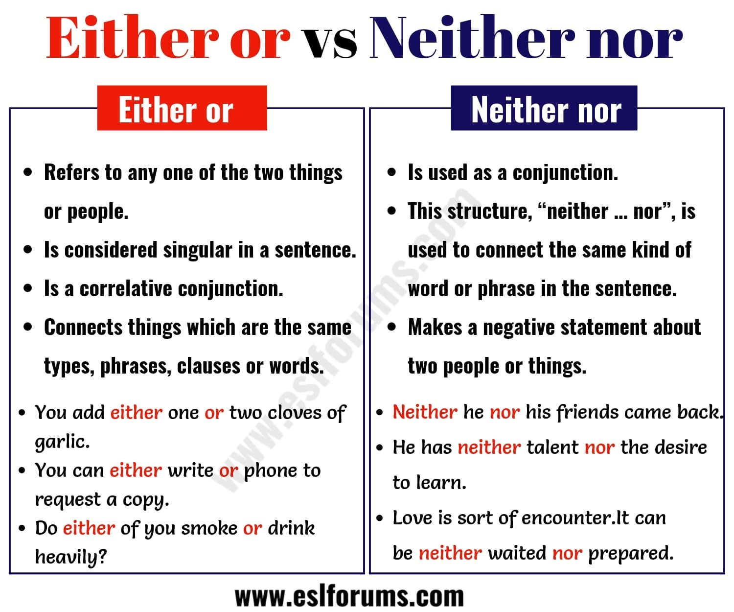 Using Either Or Vs Neither Nor In English