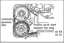 Subaru DOHC 2.5 Valve Adjustment: In this position, the #2