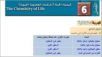 الكيمياء ثالث ثانوي نظام المقررات الفصل الدراسي الثاني Chemistry Life