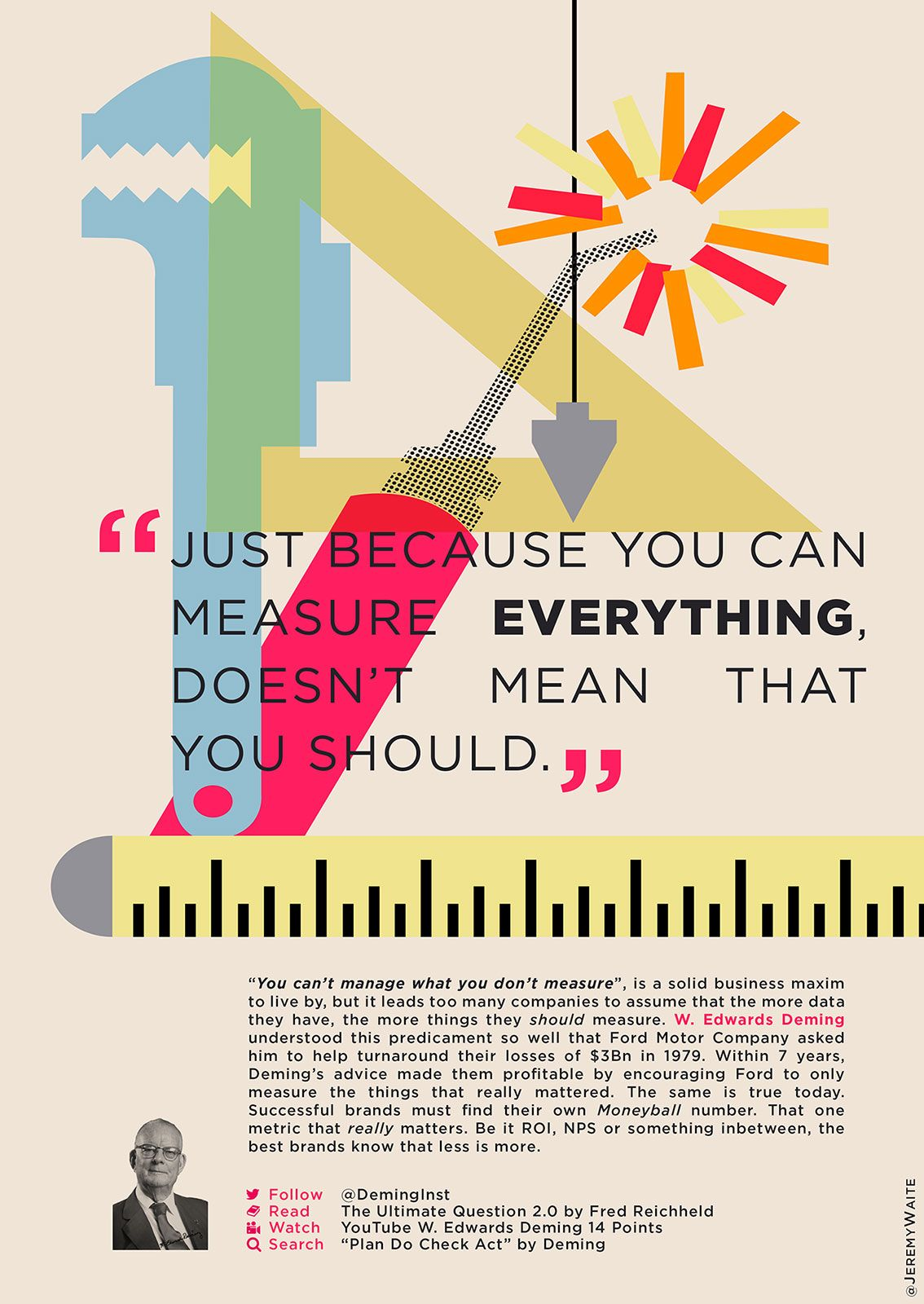 Measurement by W. Edwards Deming Business marketing
