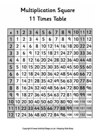 11 Times Table - Multiplication Square Maths Pinterest 12 - multiplication table