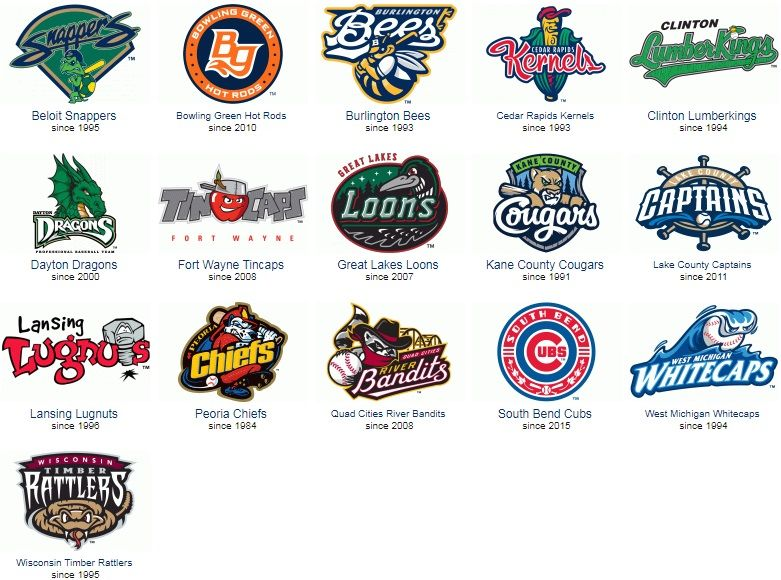 Worksheet. MiLB Midwest League Teams  MiLB  Pinterest