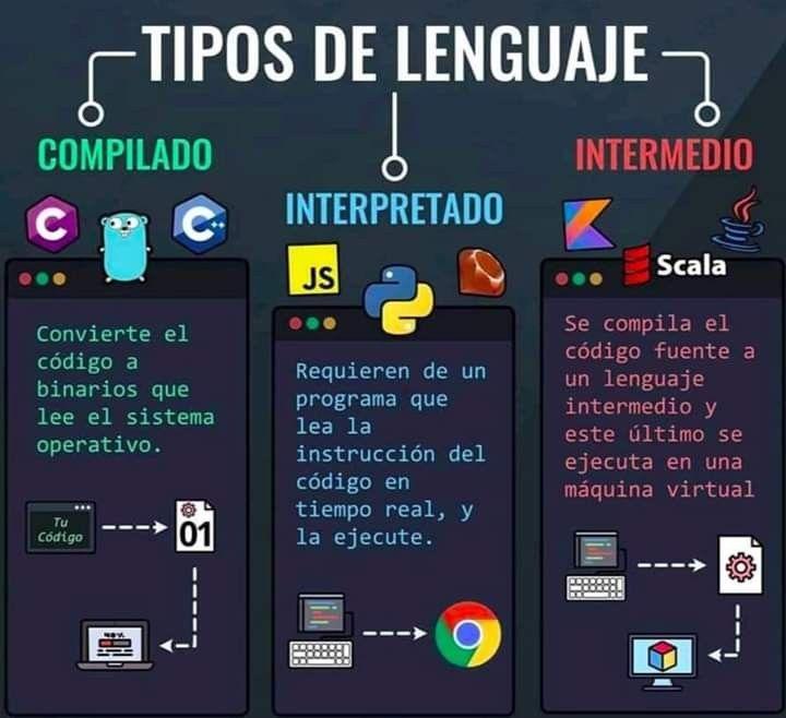 Pin De Jorge Castro En Informatica En 2020 Computacion