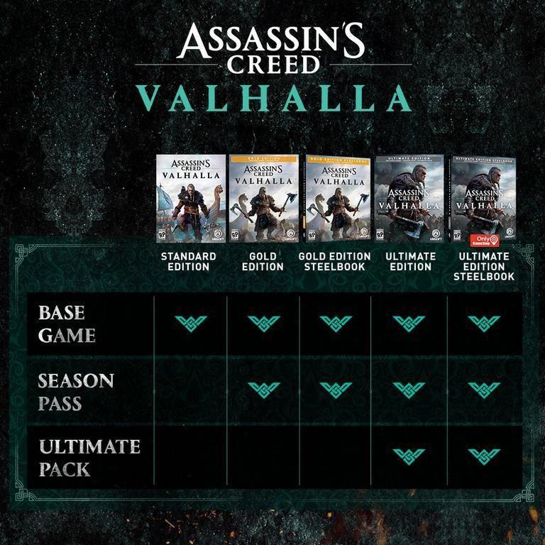 Assassin's Creed Valhalla PreOrder Guide Bonuses