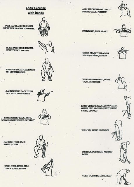 Chair Exercises For Seniors Handout Hammock Stand Plans Thera Band Upper Body - Google Search | Occupational Therapy ...