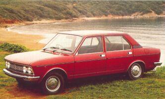 Fiat 132 Fiat Motor Car Argenta