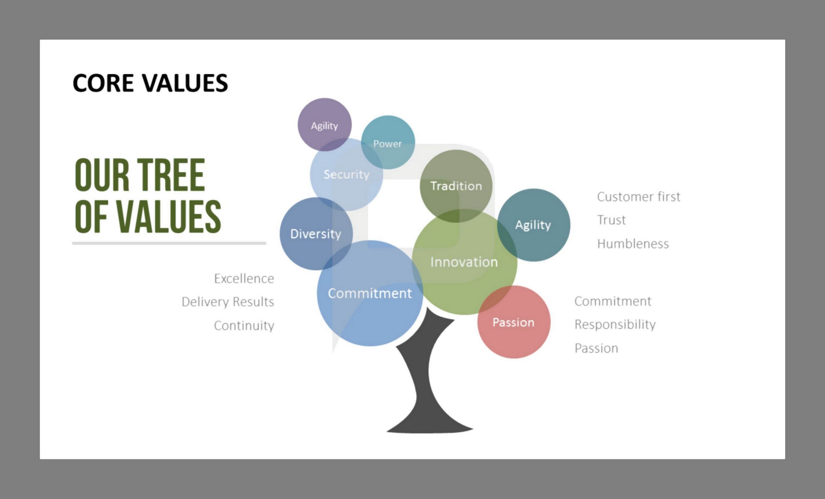 try something new and present your company s core values in our