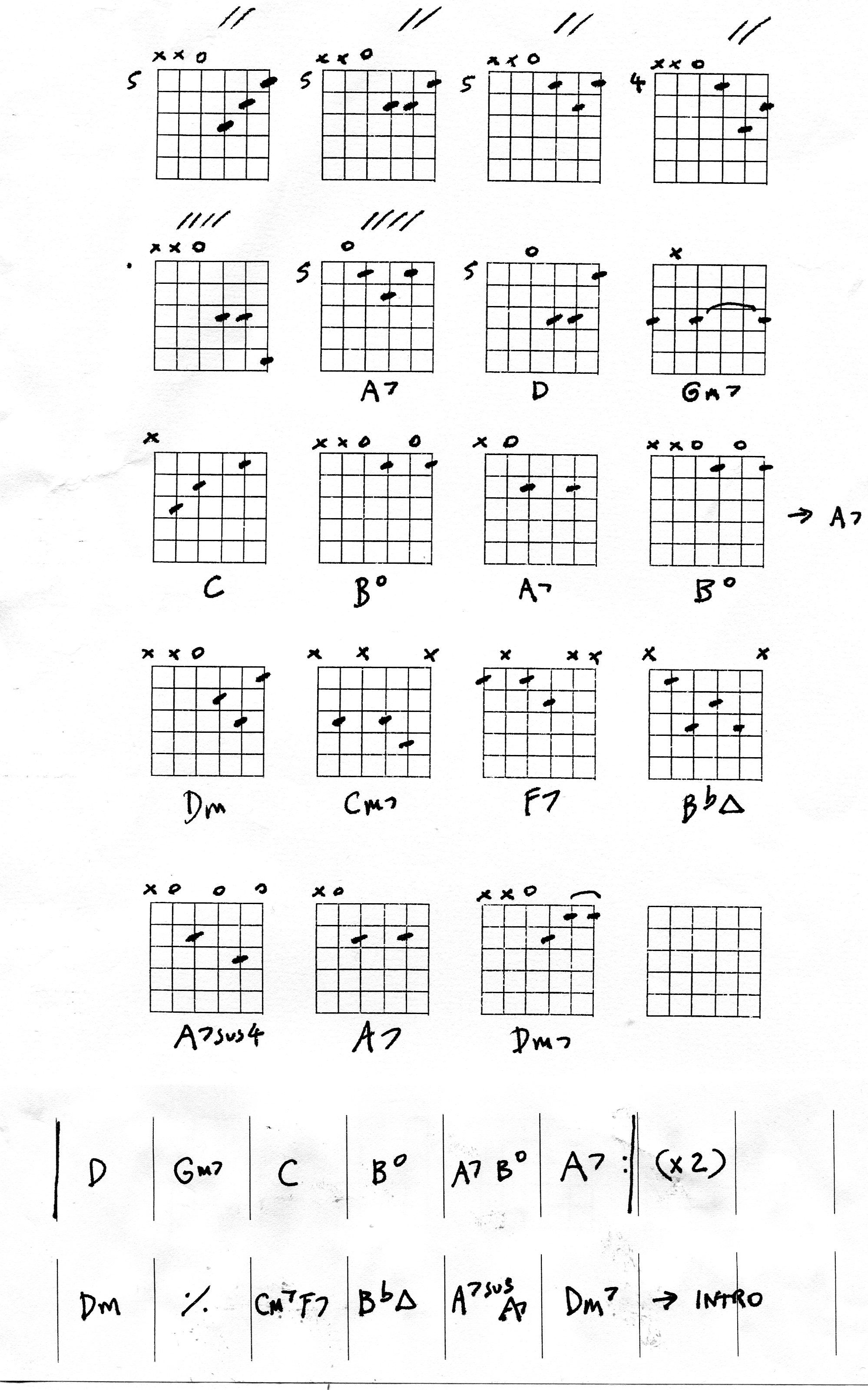 guitar chords study beatles guitar lessons guitar chords 12 string acoustic guitar guitar. Black Bedroom Furniture Sets. Home Design Ideas