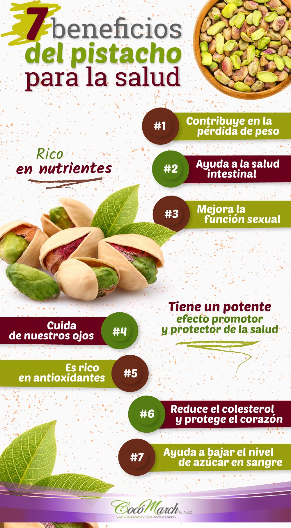 Beneficios de los pistachos para adelgazar
