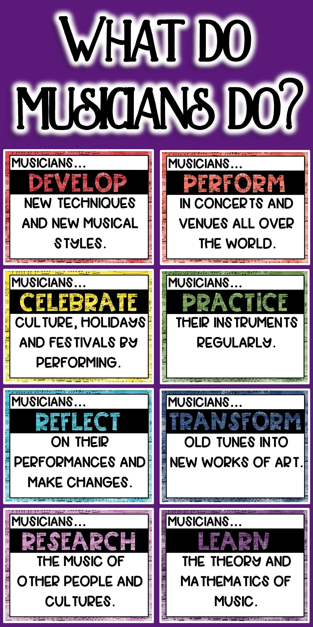 What Do Musicians Do Music Advocacy Bulletin Board Music Classroom Bulletin Boards Music Education Classroom Elementary Music Lessons