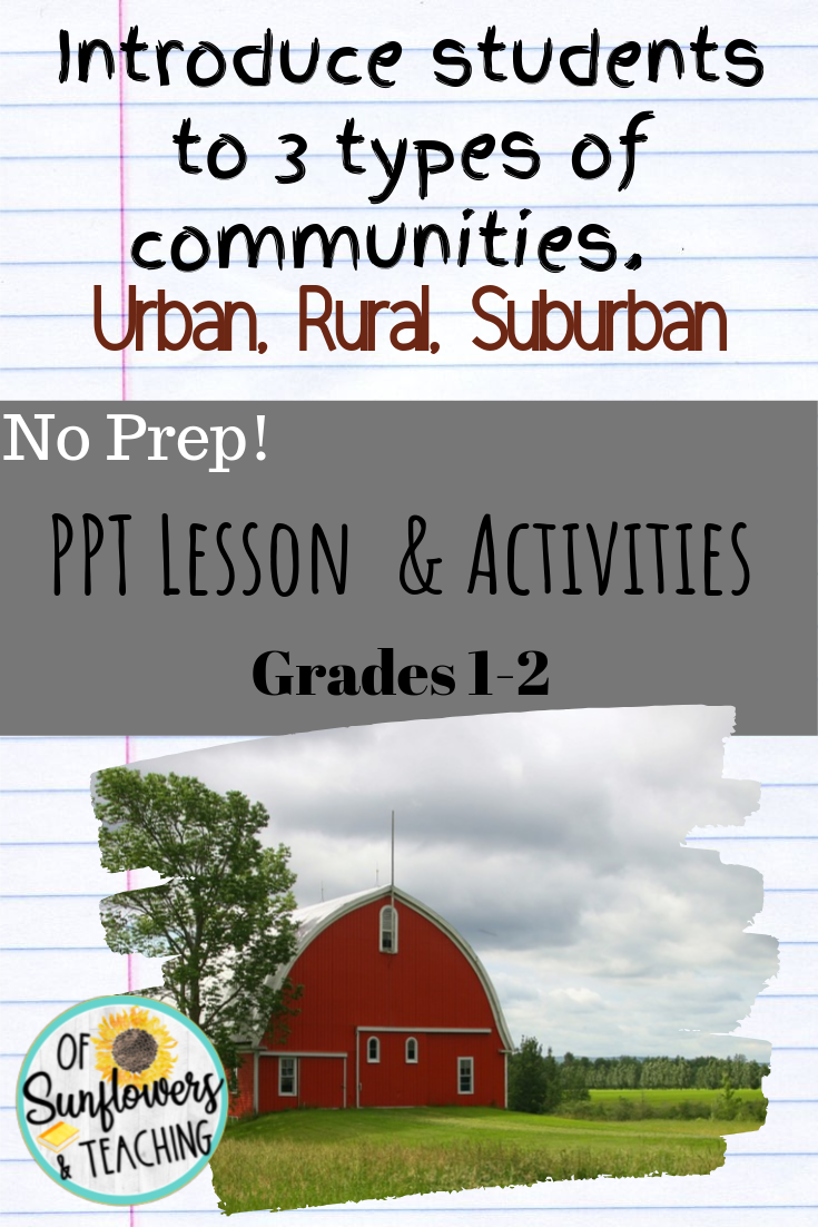 Intro to Communities PPT
