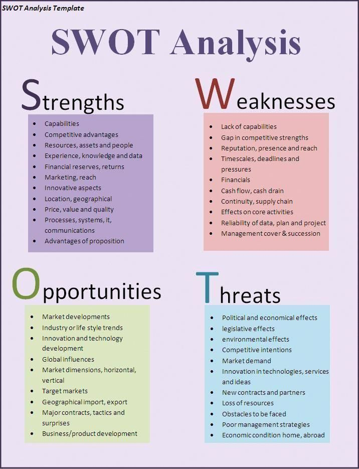 Swot Analysis For Business Planning And Project Management Businessplanning Swot Analysis Template Swot Analysis Leadership