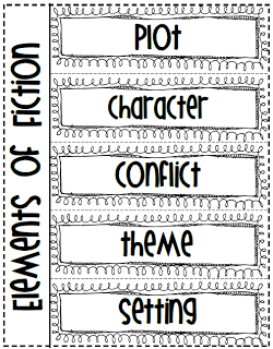 The polka dotted teacher working with fiction text elements foldable also best stories images on pinterest in rh