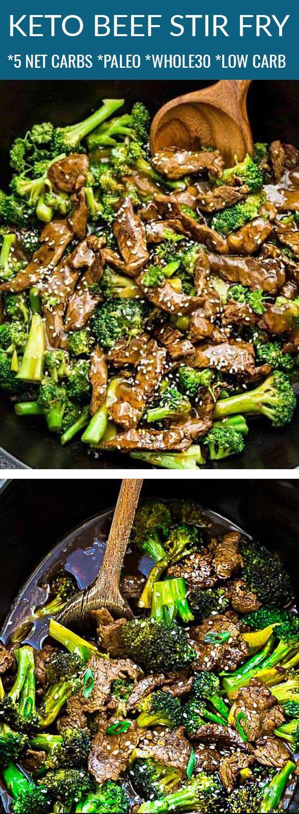 Beef Stir-Fry Recipe   Easy 20 Minute Stir-Fry Dinner Idea