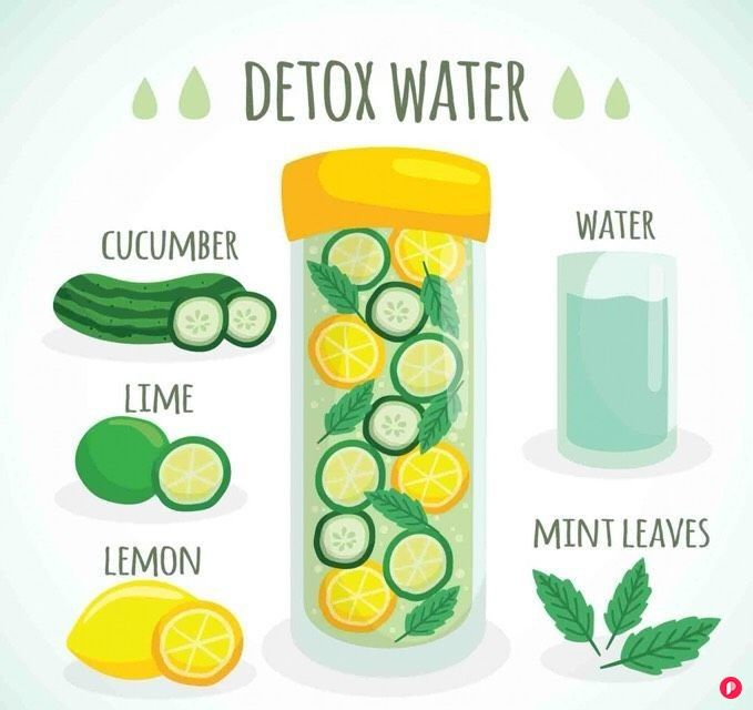Detox Water – Helps Lose Weight Faster Detox Water – Helps Lose Weight Faster      #Health #Fitness...