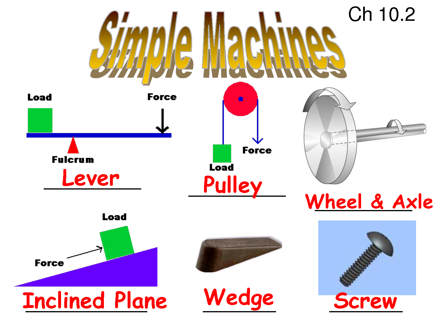 Simple Machines Intro